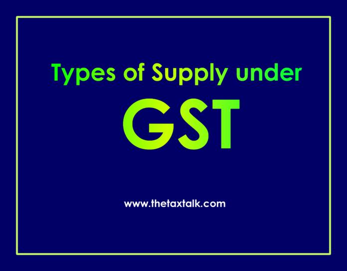 Types of Supply under GST