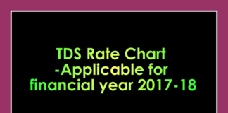 TDS Rate Chart - Applicable for financial year 2017-18