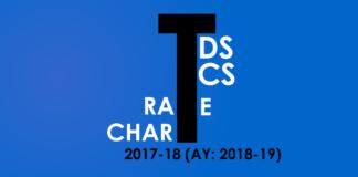 TDS TCS RATE CHART