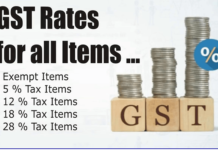 RATES OF GST