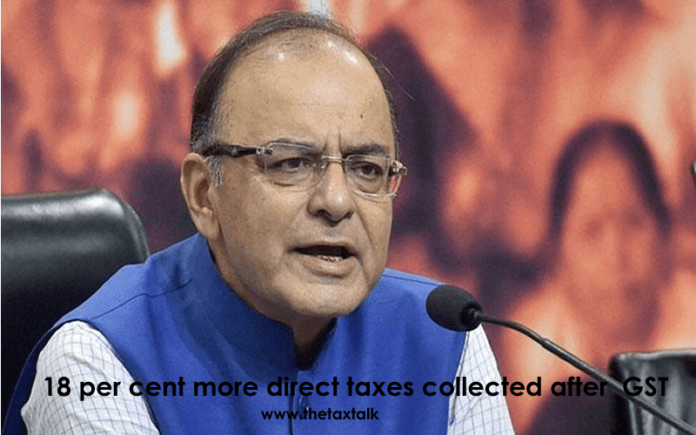 18% more direct taxes collected after GST