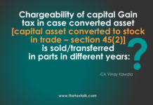 Chargeability of capital Gain tax