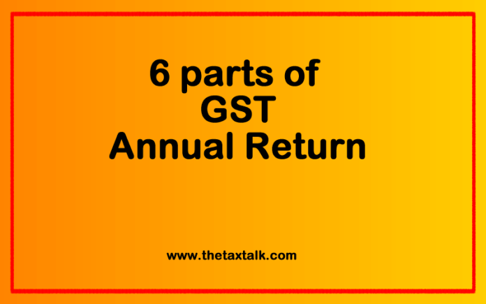 6 parts of GST Annual Return