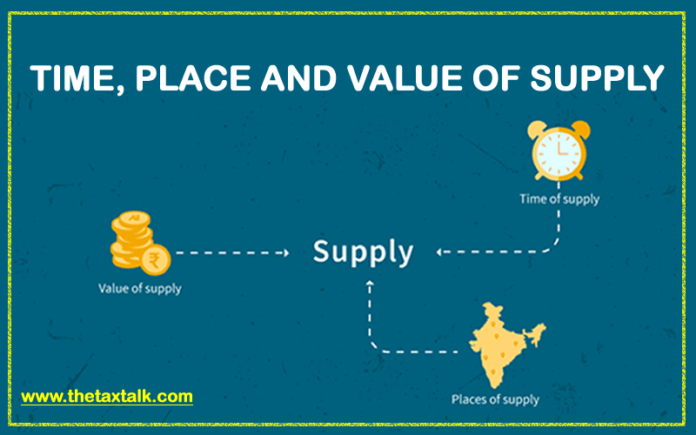 TIME, PLACE AND VALUE OF SUPPLY